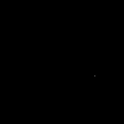 Aliasinvestigations symbole